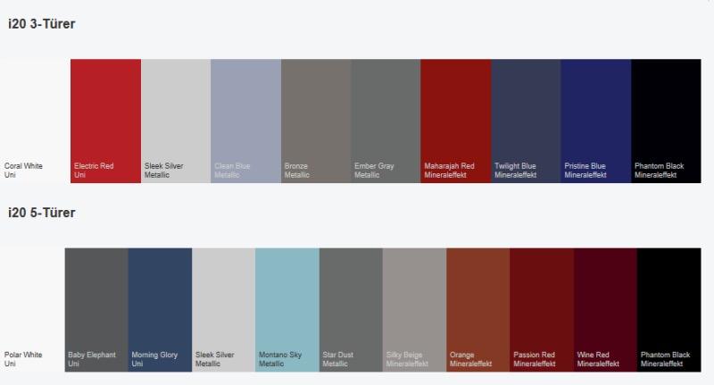 farben - Hyundai i20 im Test – Tag 2