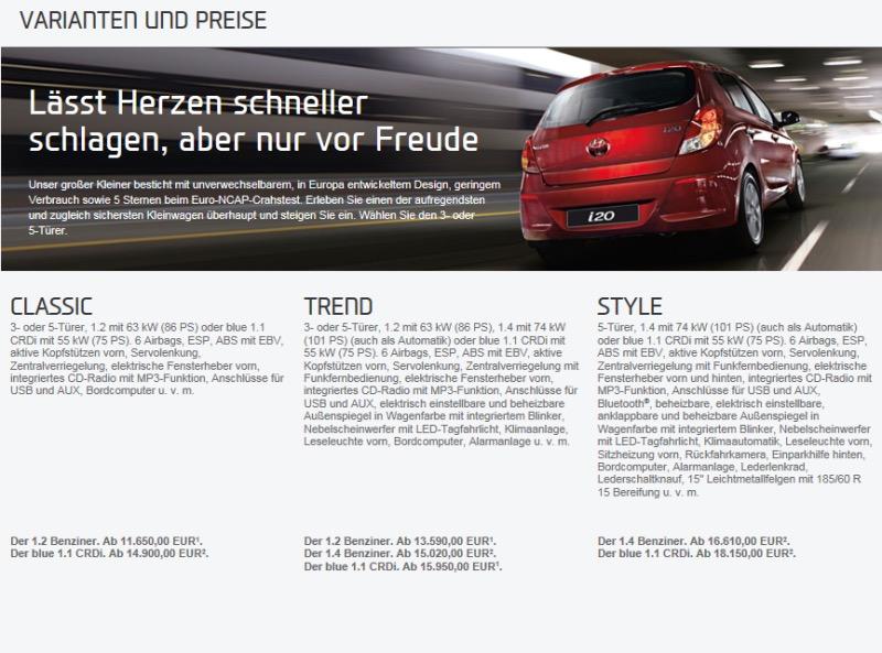 unbenannt - Hyundai i20 im Test – Tag 2