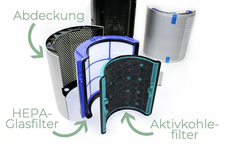 Filter Schrift - Dyson Pure Cool Luftreiniger